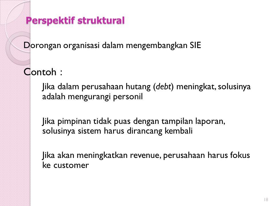 Perspektif struktural