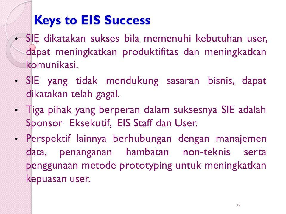 Keys to EIS Success SIE dikatakan sukses bila memenuhi kebutuhan user, dapat meningkatkan produktifitas dan meningkatkan komunikasi.
