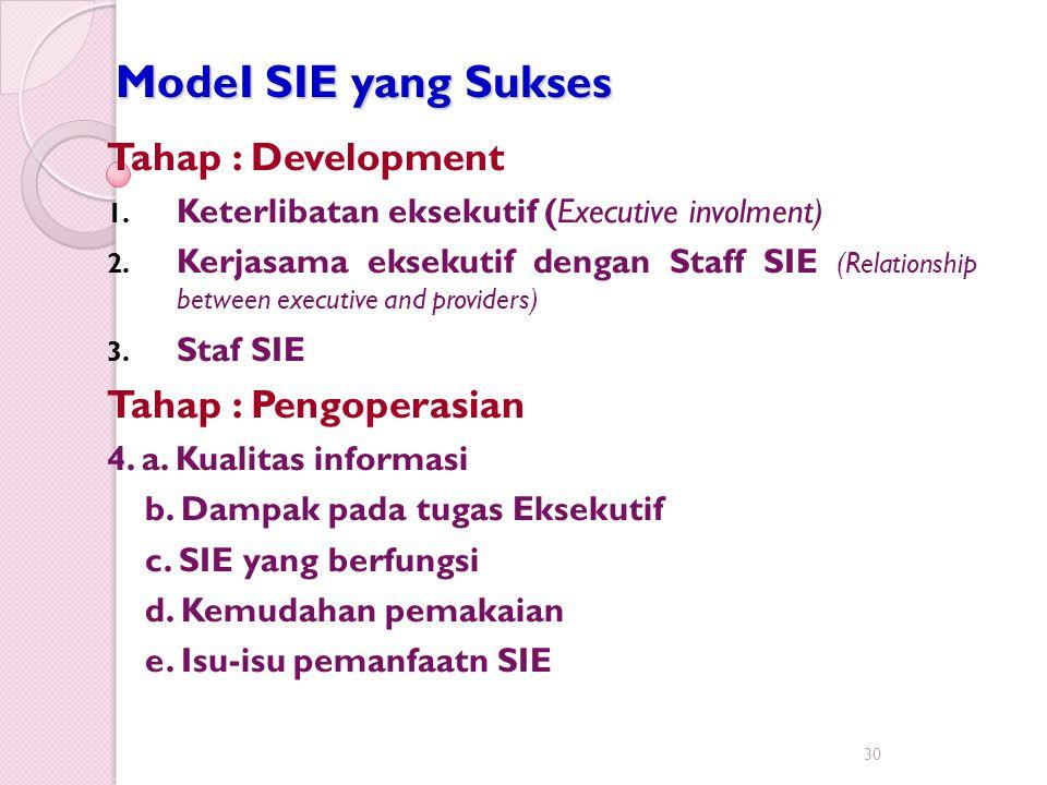 ModeI SIE yang Sukses Tahap : Development Tahap : Pengoperasian