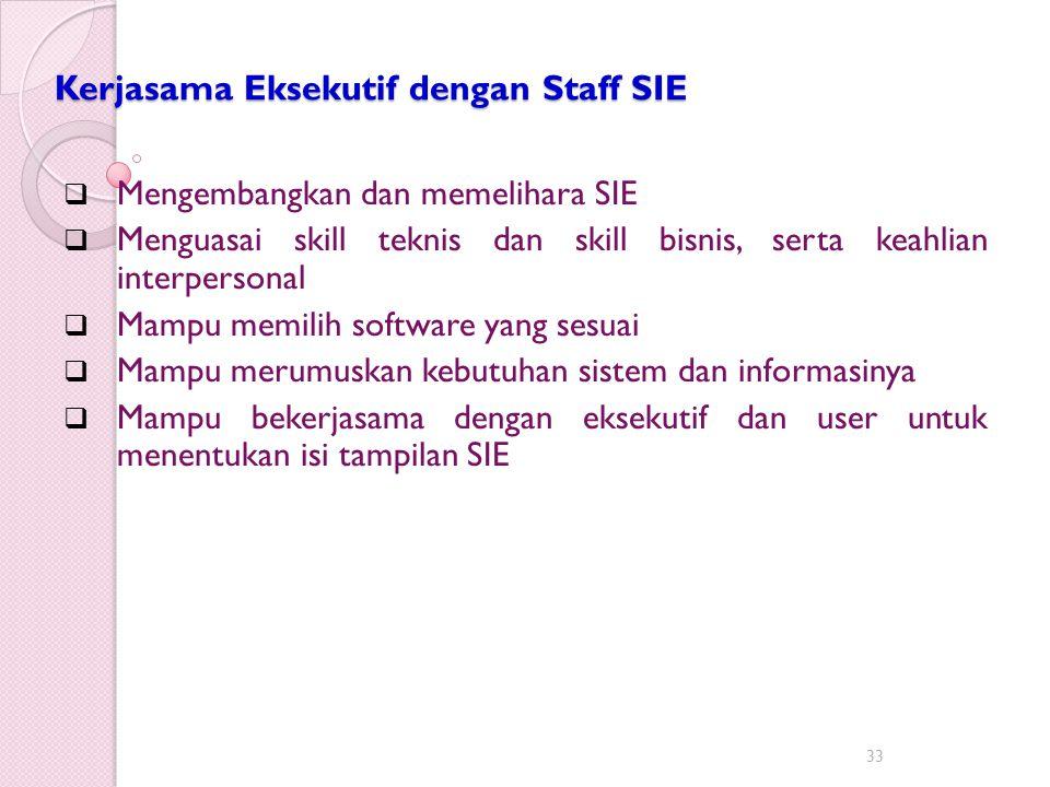 Kerjasama Eksekutif dengan Staff SIE