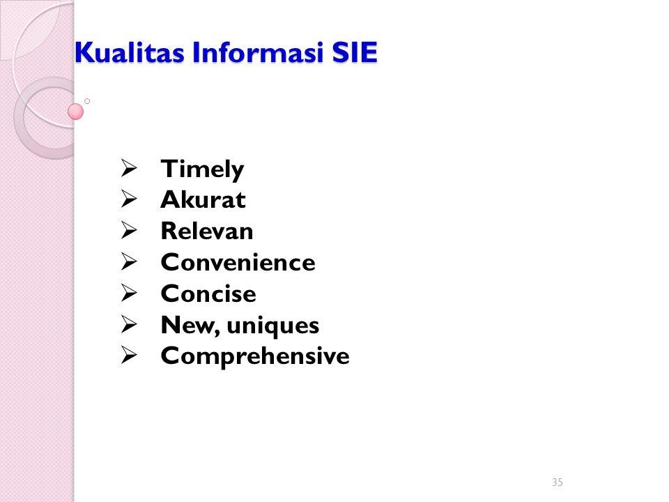 Kualitas Informasi SIE