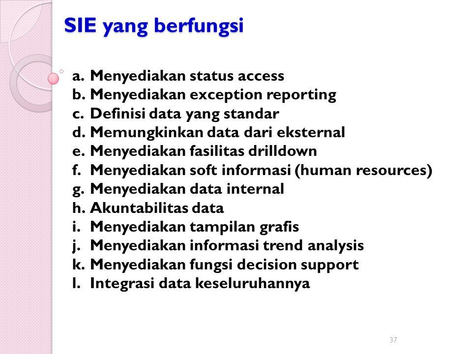 SIE yang berfungsi Menyediakan status access