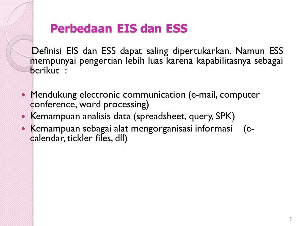 Perbedaan EIS dan ESS