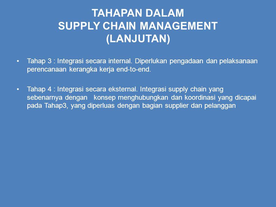 TAHAPAN DALAM SUPPLY CHAIN MANAGEMENT (LANJUTAN)