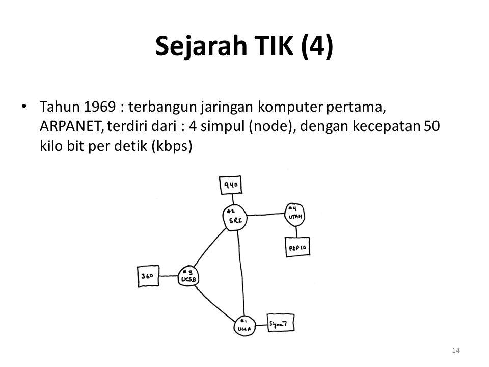 Sejarah TIK (4)