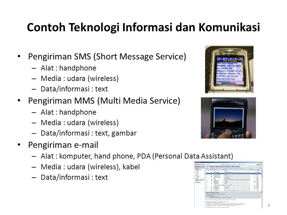 Contoh Teknologi Informasi dan Komunikasi