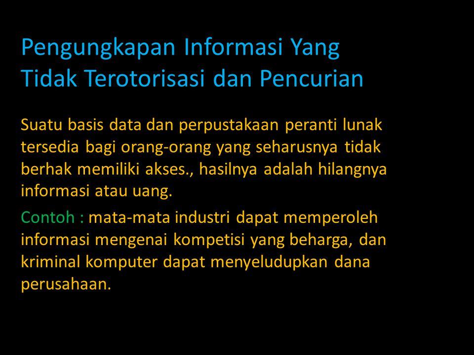 Pengungkapan Informasi Yang Tidak Terotorisasi dan Pencurian