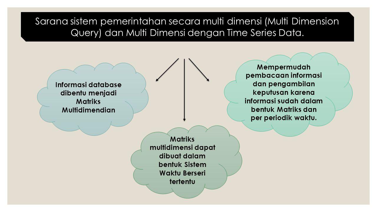 Informasi database dibentu menjadi Matriks Multidimendian