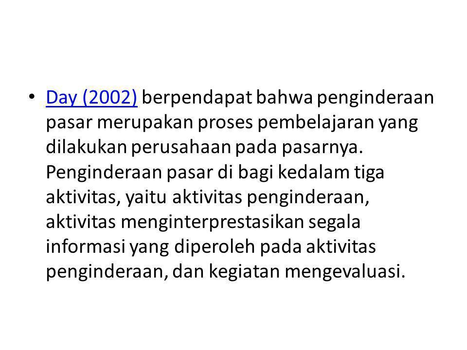 Day (2002) berpendapat bahwa penginderaan pasar merupakan proses pembelajaran yang dilakukan perusahaan pada pasarnya.