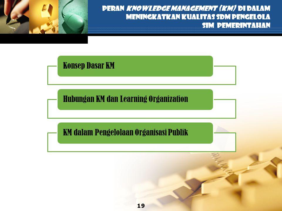 Hubungan KM dan Learning Organization
