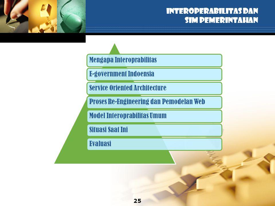INTEROPERABILITAS DAN SIM PEMERINTAHAN