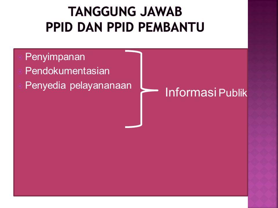 Tanggung jawab PPID dan PPID PEMBANTU
