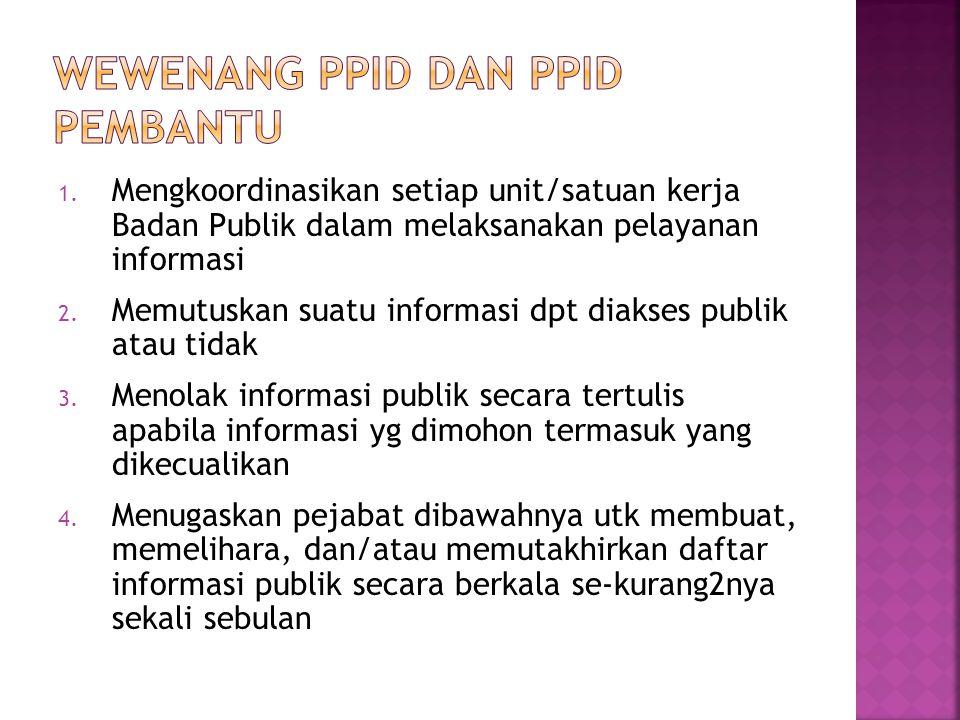 Wewenang PPID dan PPID PEMBANTU