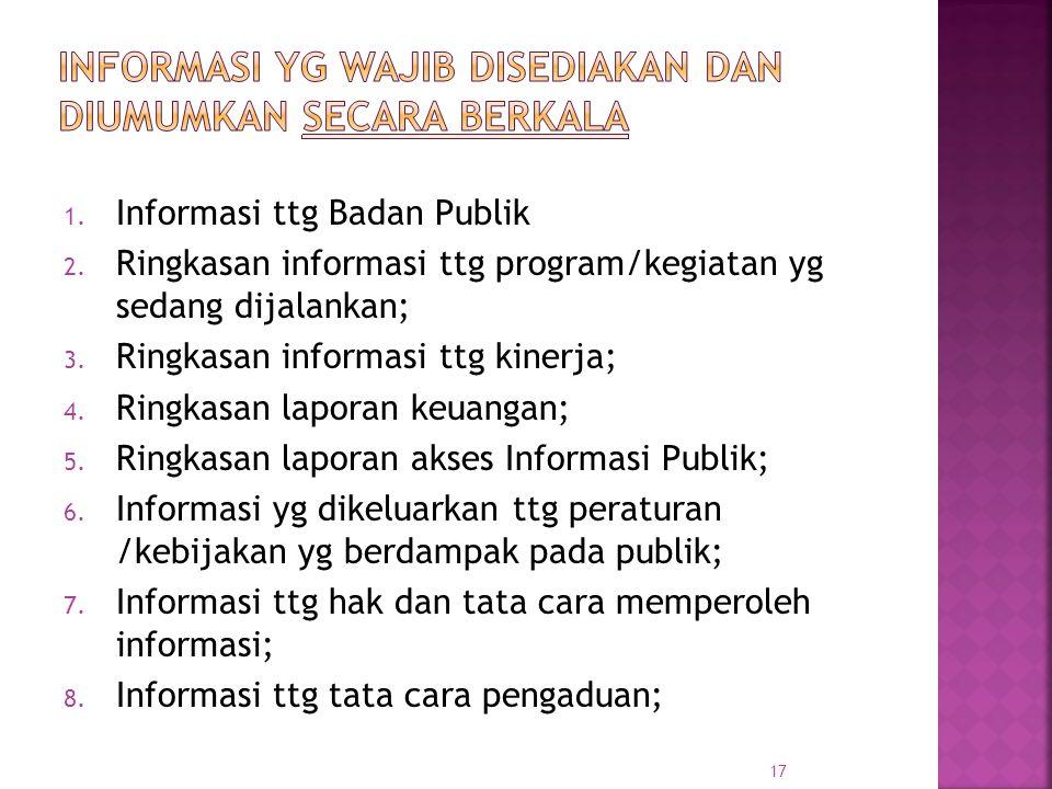 Informasi yg wajib disediakan dan diumumkan secara berkala