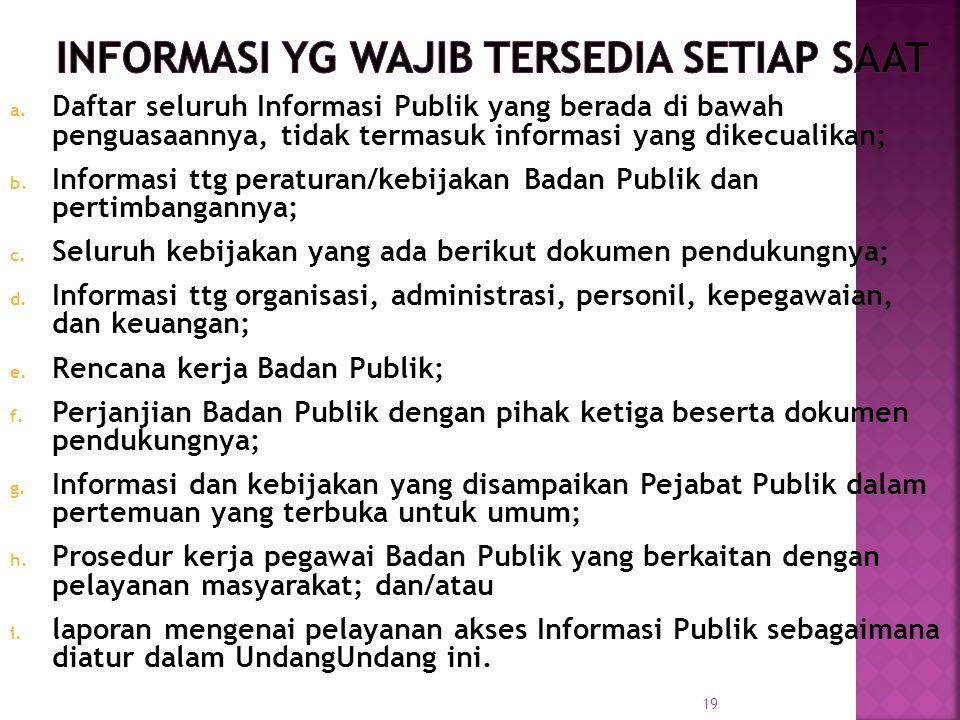 Informasi yg wajib tersedia SETIAP SAAT