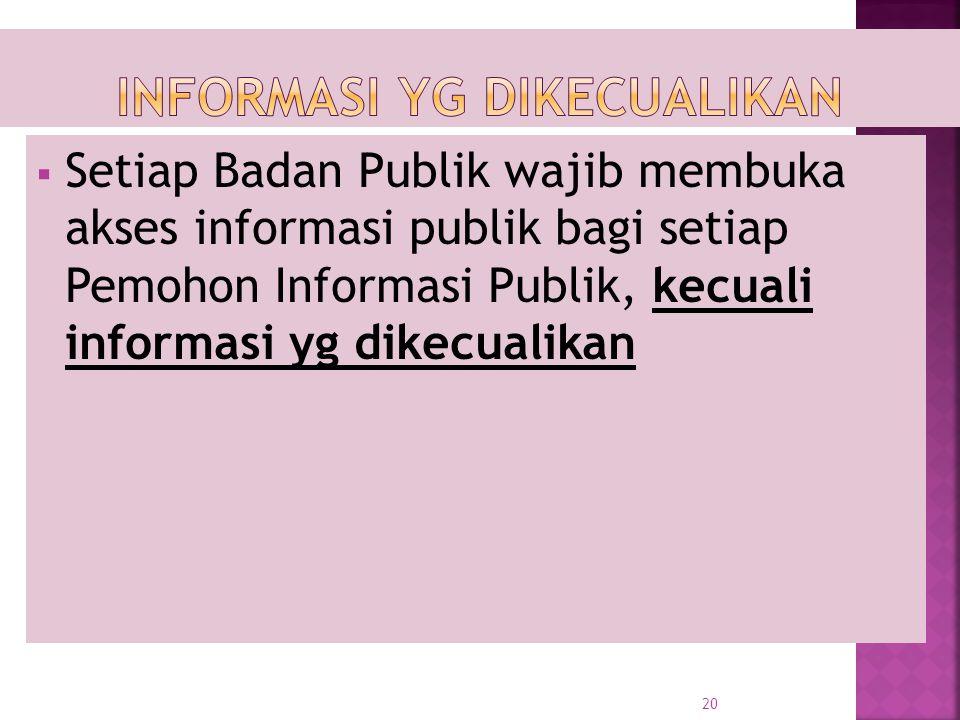 Informasi yg dikecualikan