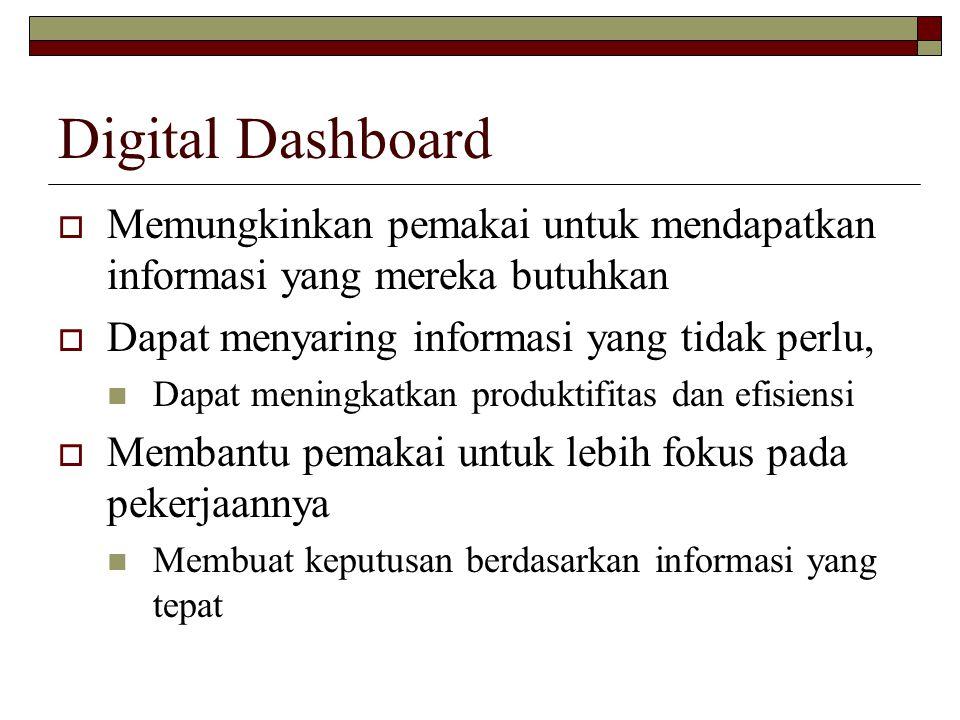 Digital Dashboard Memungkinkan pemakai untuk mendapatkan informasi yang mereka butuhkan. Dapat menyaring informasi yang tidak perlu,