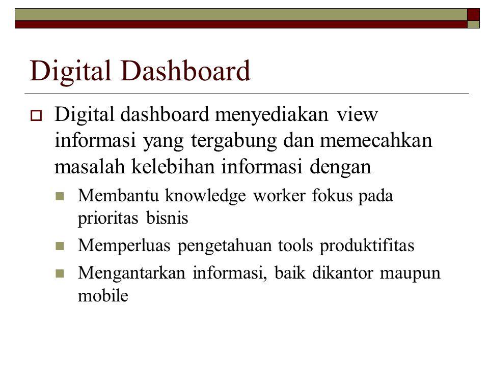 Digital Dashboard Digital dashboard menyediakan view informasi yang tergabung dan memecahkan masalah kelebihan informasi dengan.