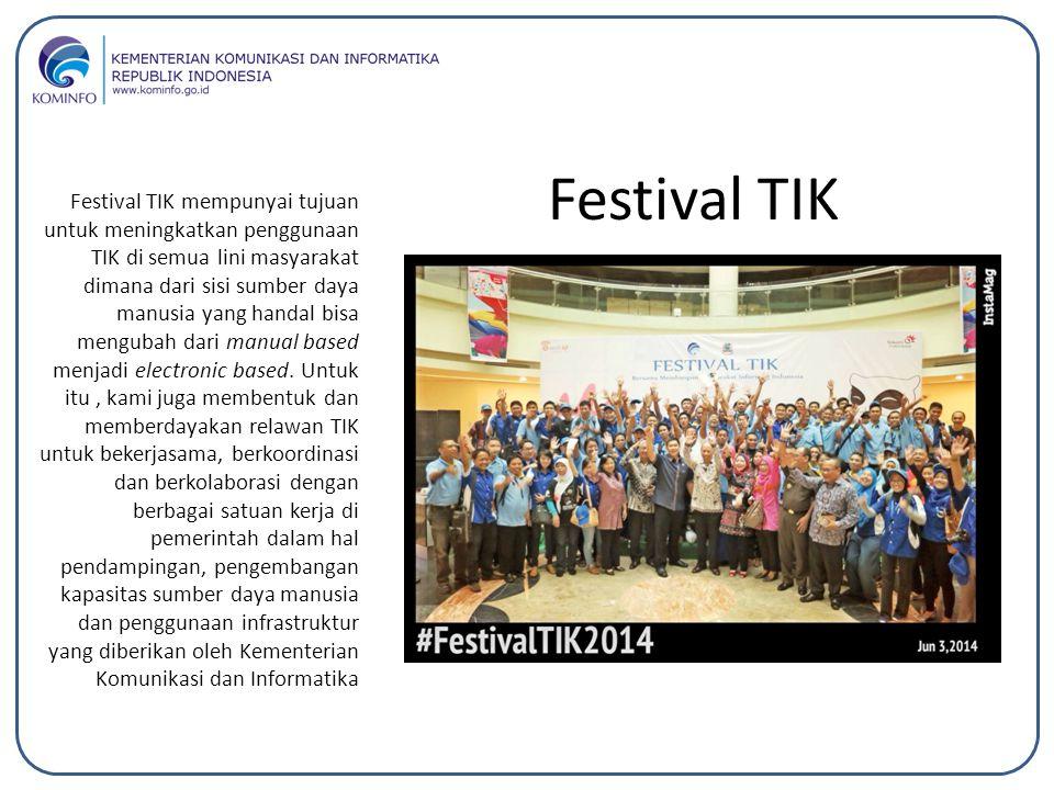 Festival TIK