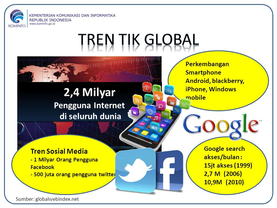 Tren TIK Global 2,4 Milyar Pengguna Internet di seluruh dunia