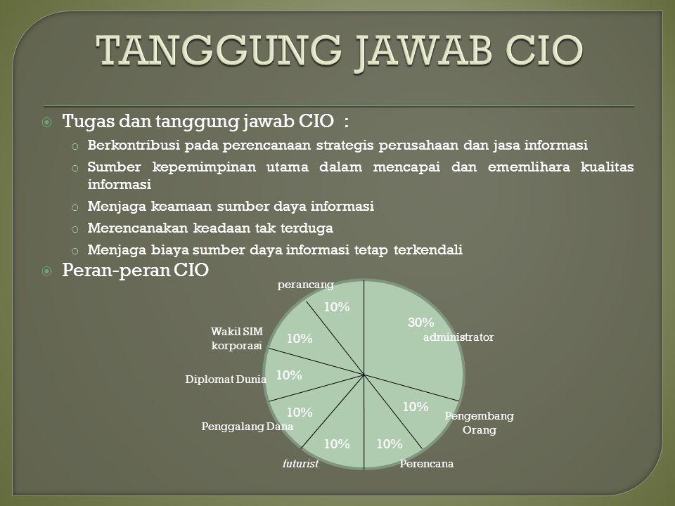 TANGGUNG JAWAB CIO Tugas dan tanggung jawab CIO : Peran-peran CIO