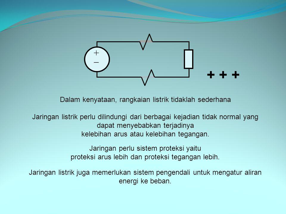 + + + +  Dalam kenyataan, rangkaian listrik tidaklah sederhana