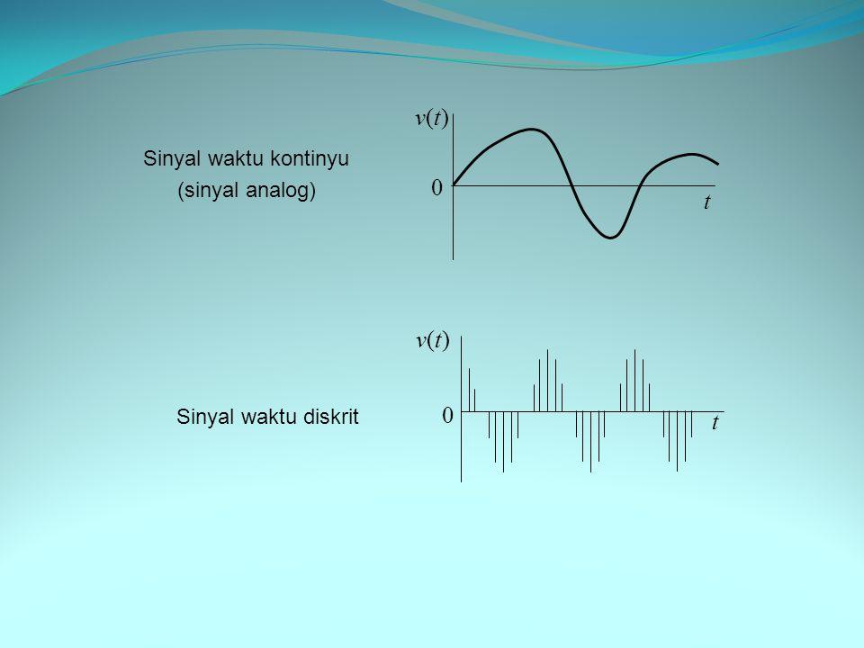v(t) t v(t) t Sinyal waktu kontinyu (sinyal analog)