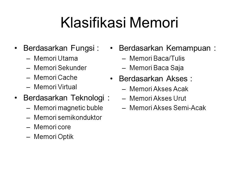 Klasifikasi Memori Berdasarkan Fungsi : Berdasarkan Teknologi :