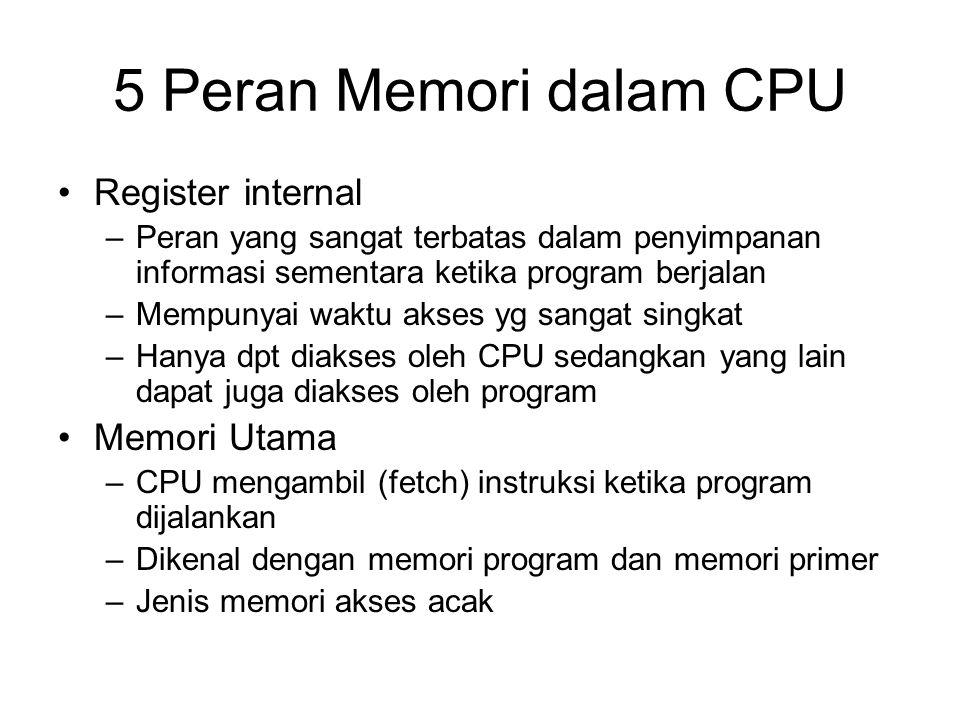 5 Peran Memori dalam CPU Register internal Memori Utama