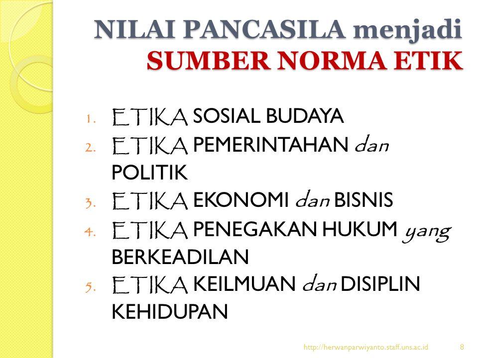 NILAI PANCASILA menjadi SUMBER NORMA ETIK