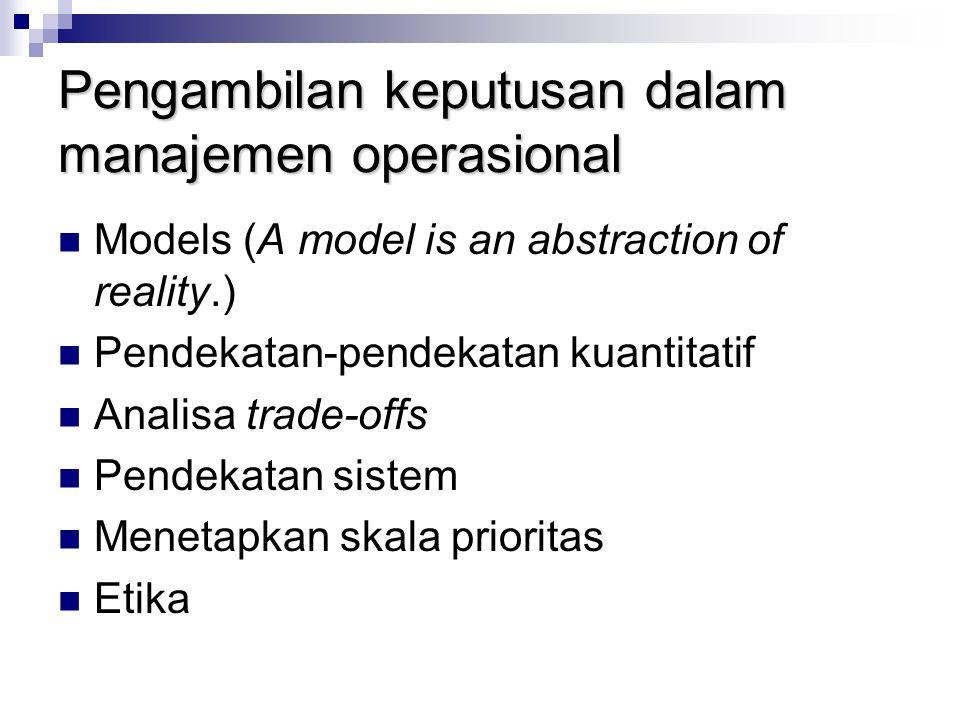 Pengambilan keputusan dalam manajemen operasional