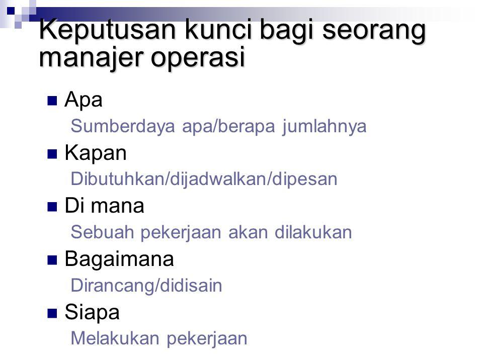 Keputusan kunci bagi seorang manajer operasi