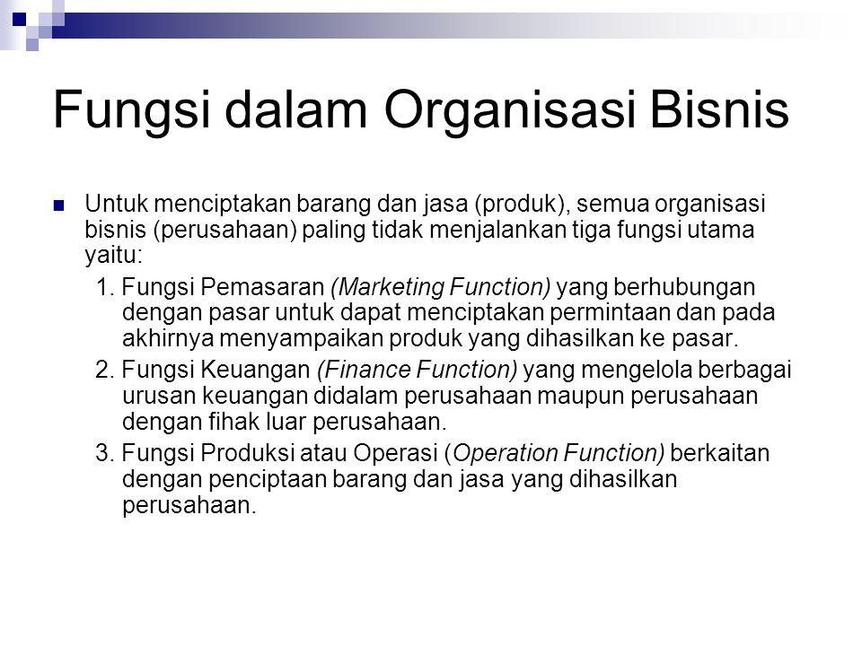 Fungsi dalam Organisasi Bisnis