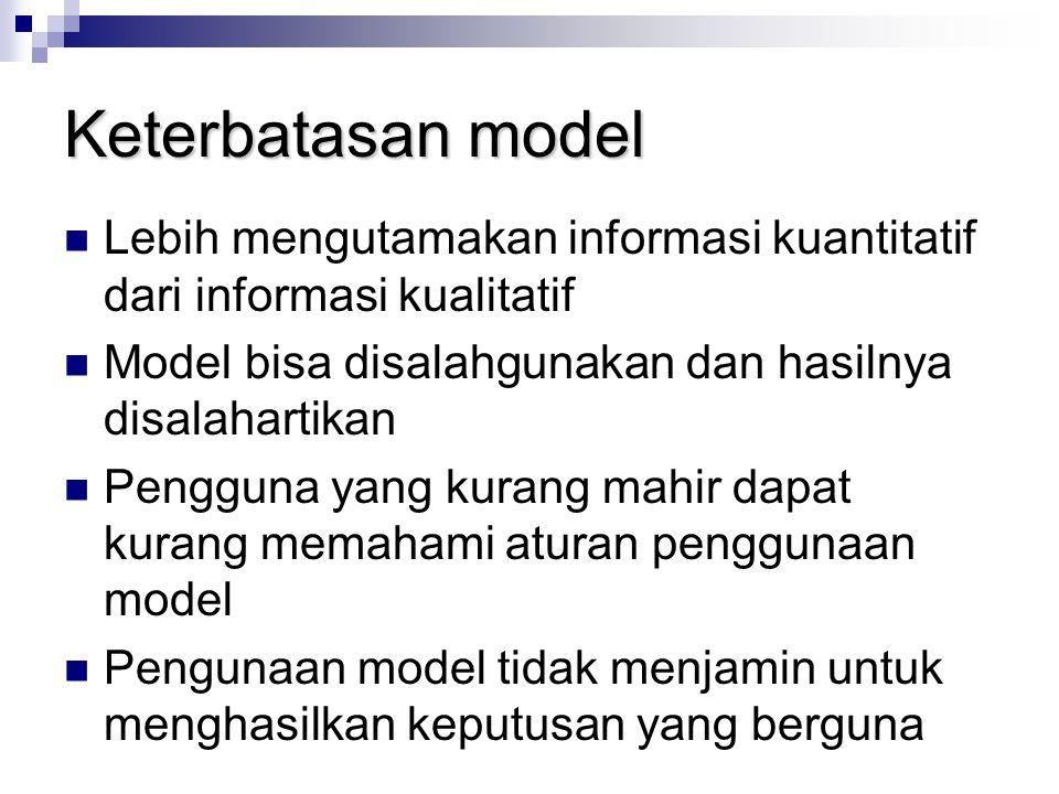 Keterbatasan model Lebih mengutamakan informasi kuantitatif dari informasi kualitatif. Model bisa disalahgunakan dan hasilnya disalahartikan.