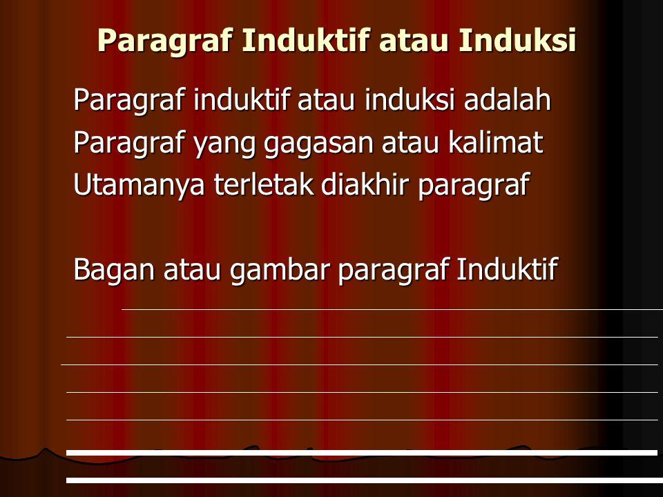 Paragraf Induktif atau Induksi