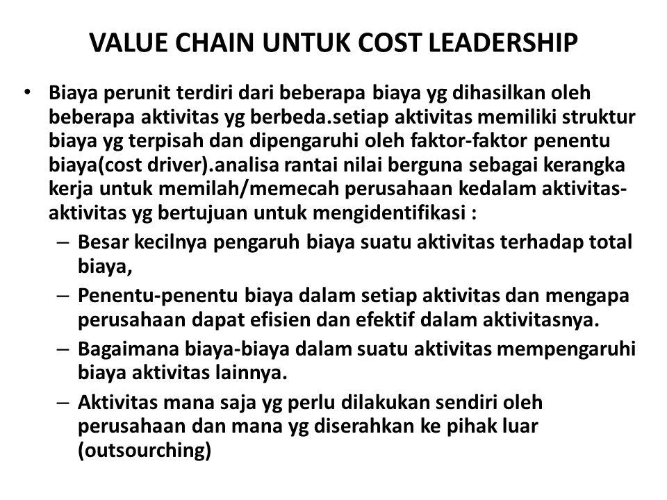 VALUE CHAIN UNTUK COST LEADERSHIP