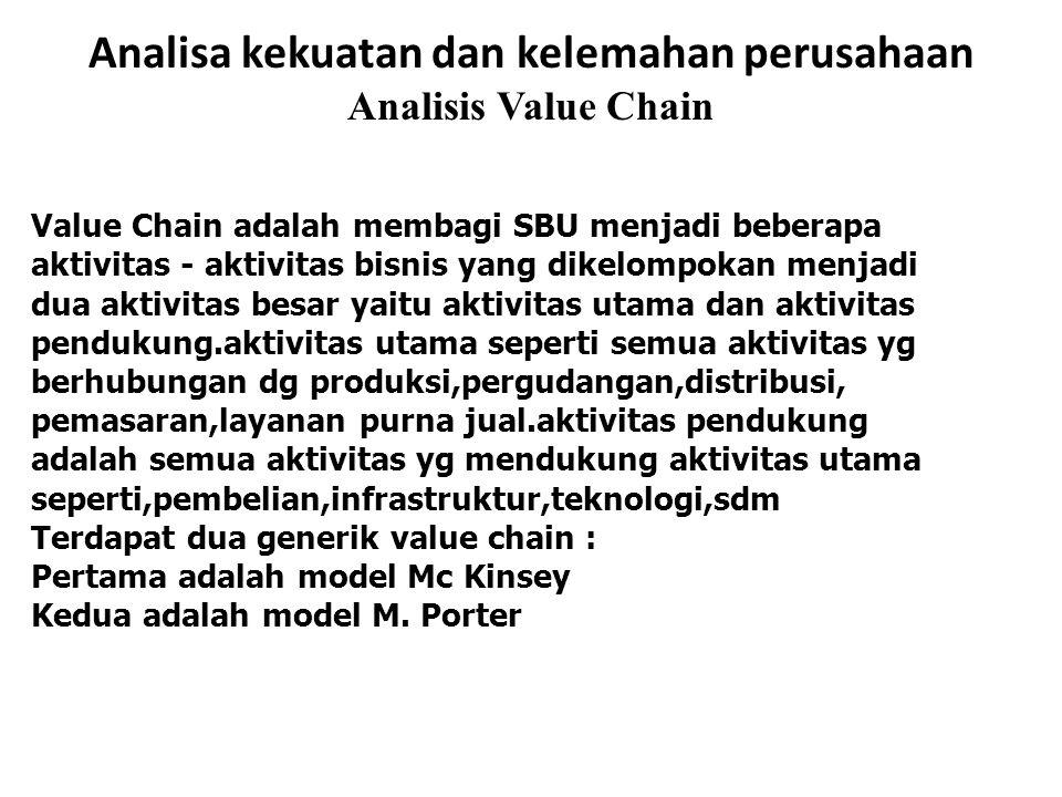 Analisa kekuatan dan kelemahan perusahaan Analisis Value Chain