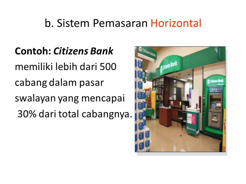 b. Sistem Pemasaran Horizontal