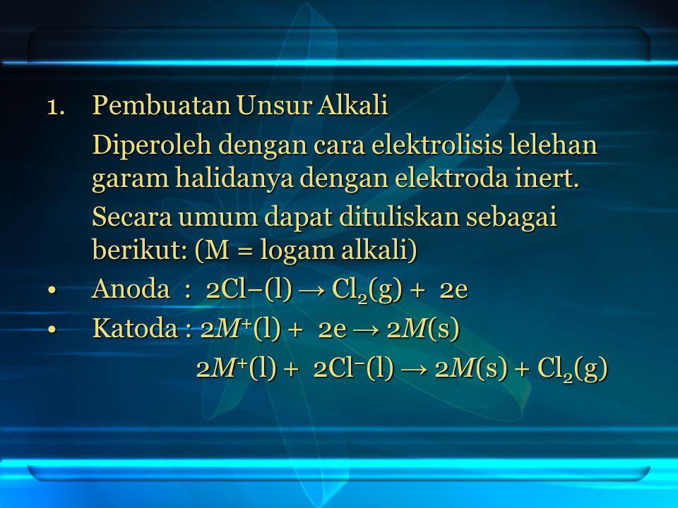 Pembuatan Unsur Alkali
