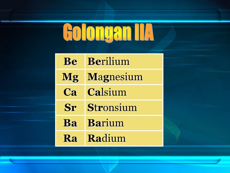 Golongan IIA Be Berilium Mg Magnesium Ca Calsium Sr Stronsium Ba