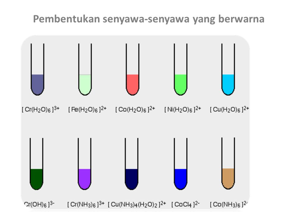 Pembentukan senyawa-senyawa yang berwarna