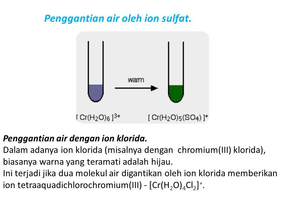 Penggantian air oleh ion sulfat.