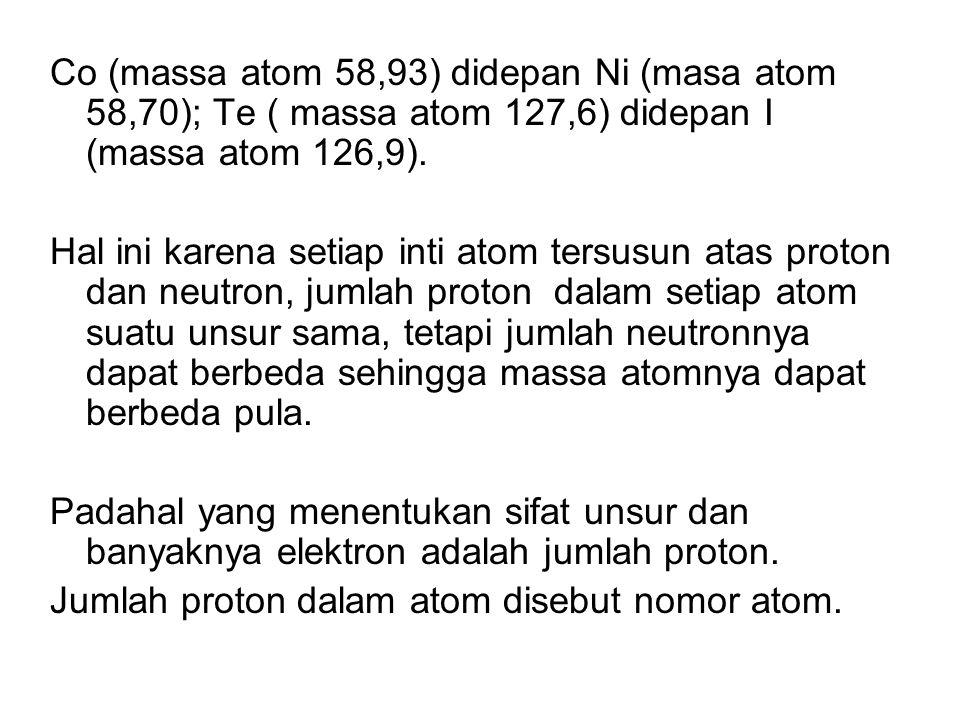 Co (massa atom 58,93) didepan Ni (masa atom 58,70); Te ( massa atom 127,6) didepan I (massa atom 126,9).