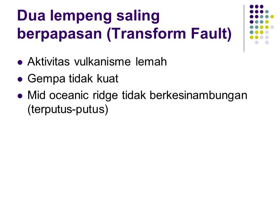 Dua lempeng saling berpapasan (Transform Fault)