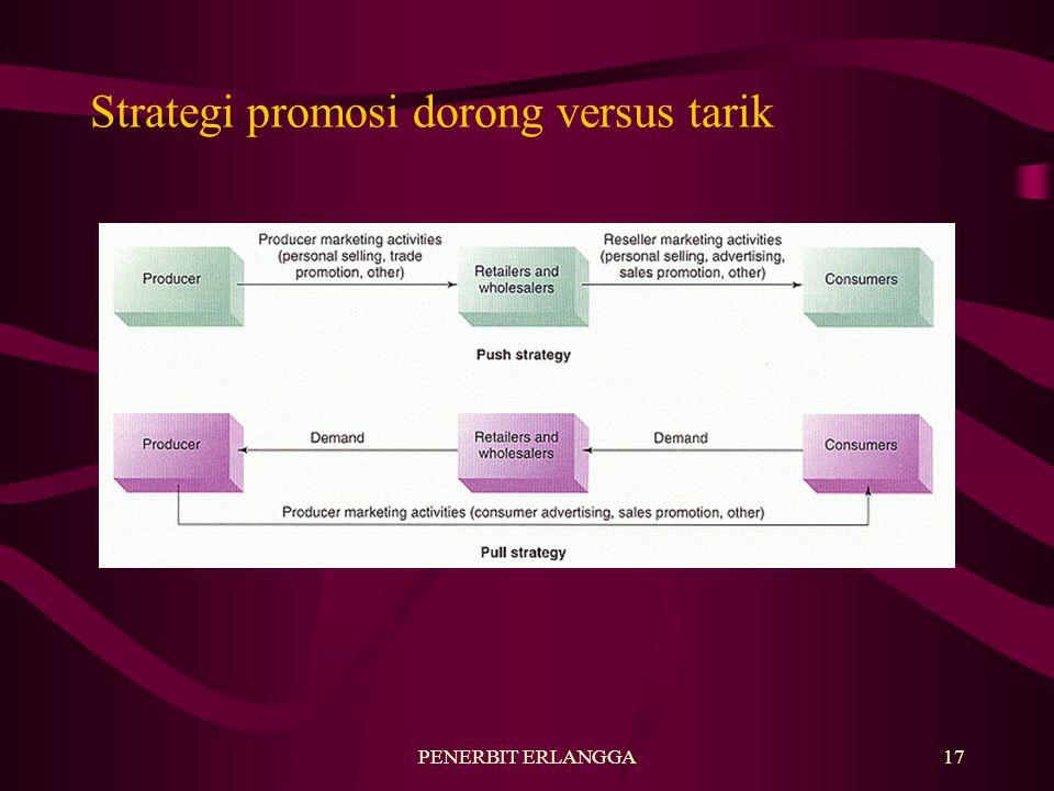 Strategi promosi dorong versus tarik