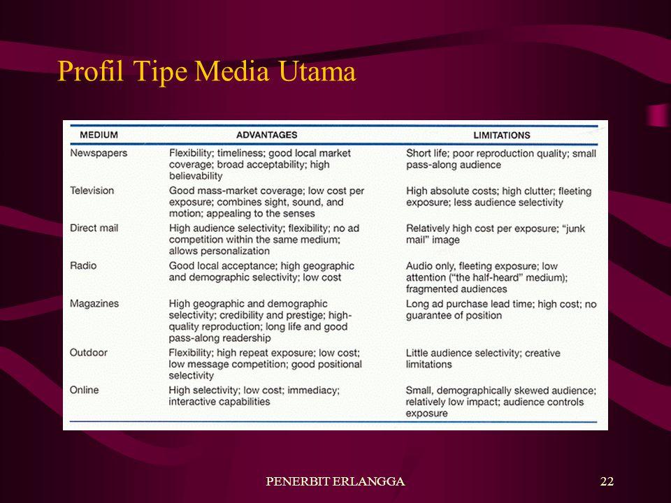 Profil Tipe Media Utama