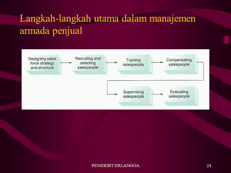 Langkah-langkah utama dalam manajemen armada penjual