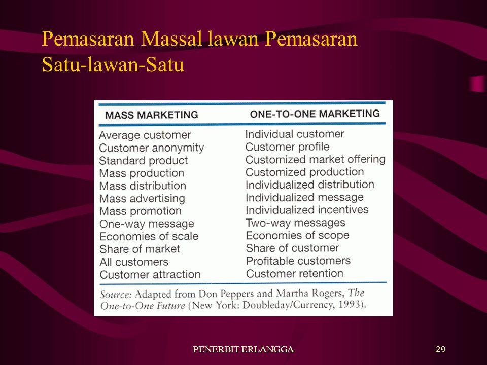 Pemasaran Massal lawan Pemasaran Satu-lawan-Satu