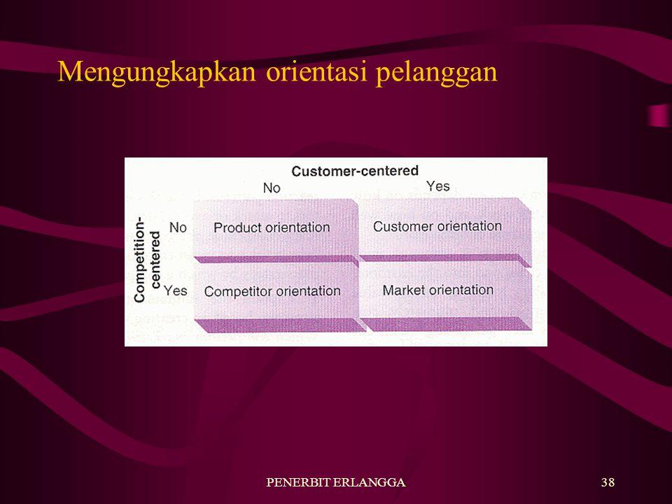 Mengungkapkan orientasi pelanggan