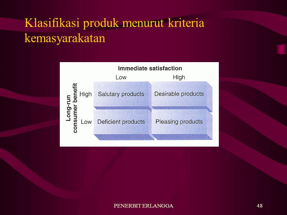 Klasifikasi produk menurut kriteria kemasyarakatan